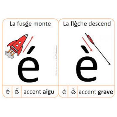 Comment dire la e